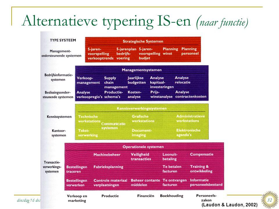 Alternatieve typering IS-en (naar functie)