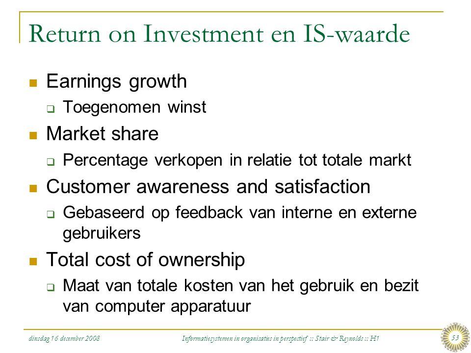 Return on Investment en IS-waarde