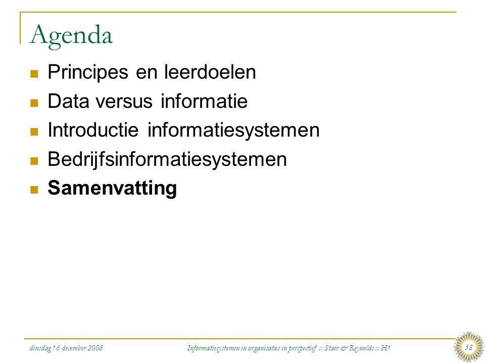 Agenda Principes en leerdoelen Data versus informatie