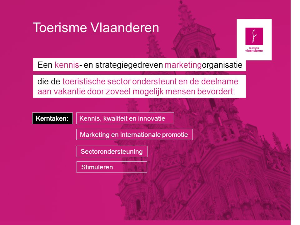 Marketing en internationale promotie