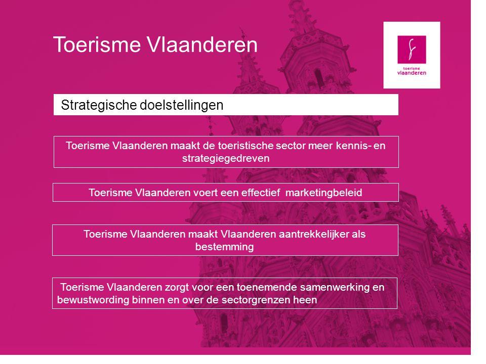 Toerisme Vlaanderen Strategische doelstellingen