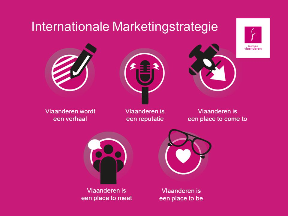 Internationale Marketingstrategie