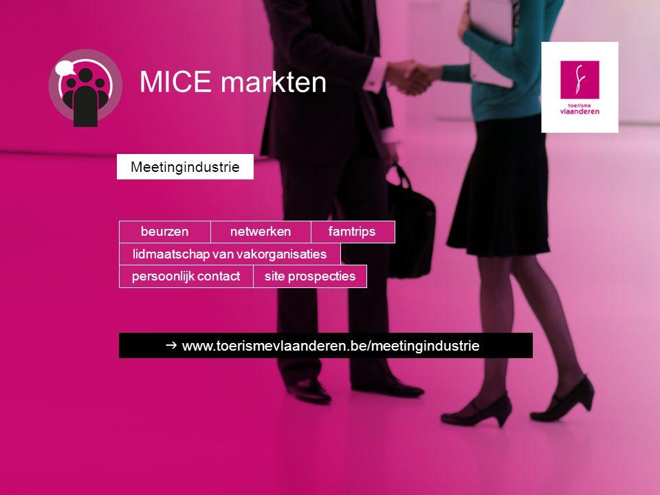 MICE markten Meetingindustrie