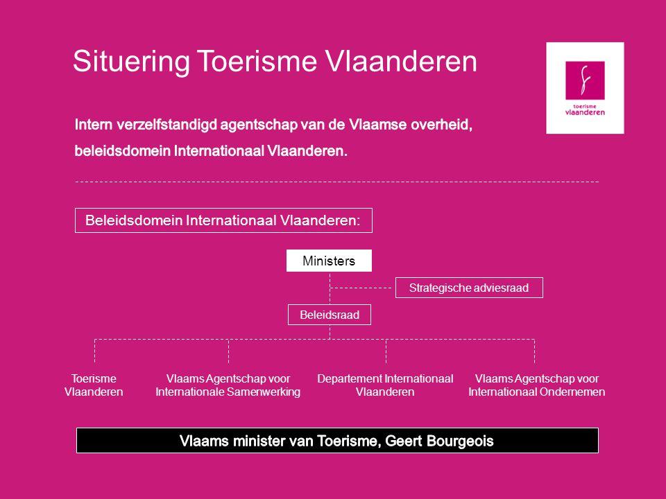 Situering Toerisme Vlaanderen
