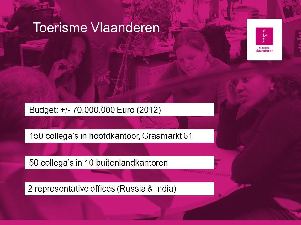 Toerisme Vlaanderen Budget: +/- 70.000.000 Euro (2012)