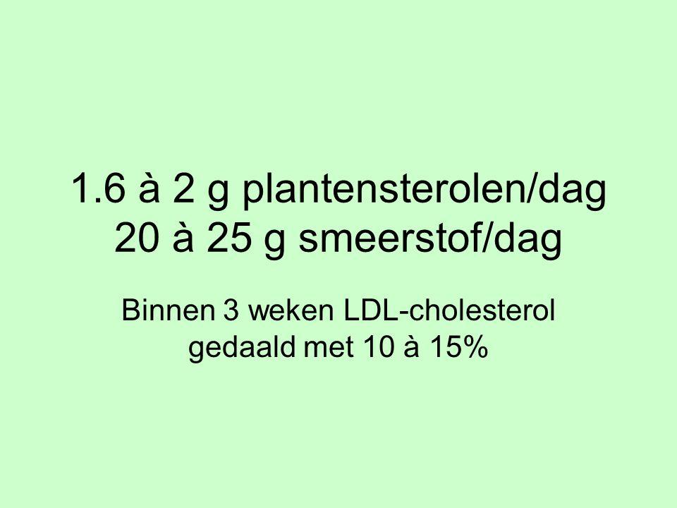 1.6 à 2 g plantensterolen/dag 20 à 25 g smeerstof/dag