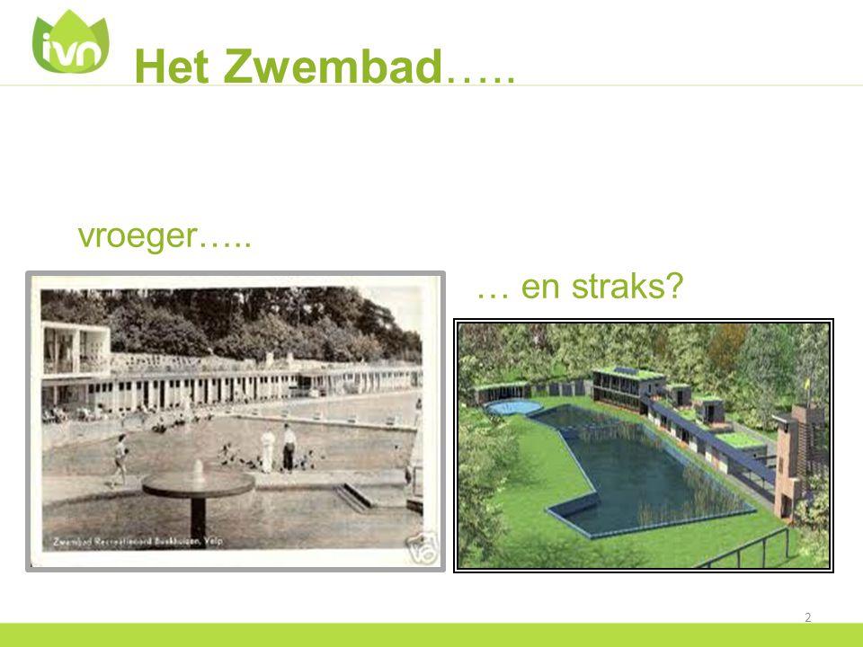 Het Zwembad….. vroeger….. … en straks Bodytekstregel arial 20 punten