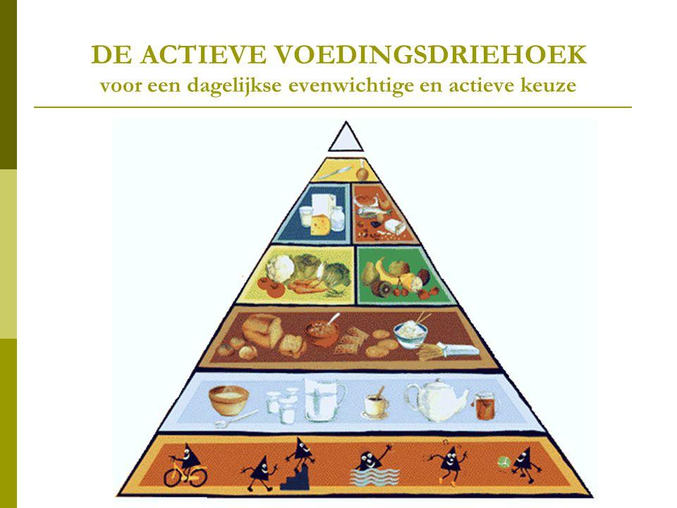 DE ACTIEVE VOEDINGSDRIEHOEK voor een dagelijkse evenwichtige en actieve keuze