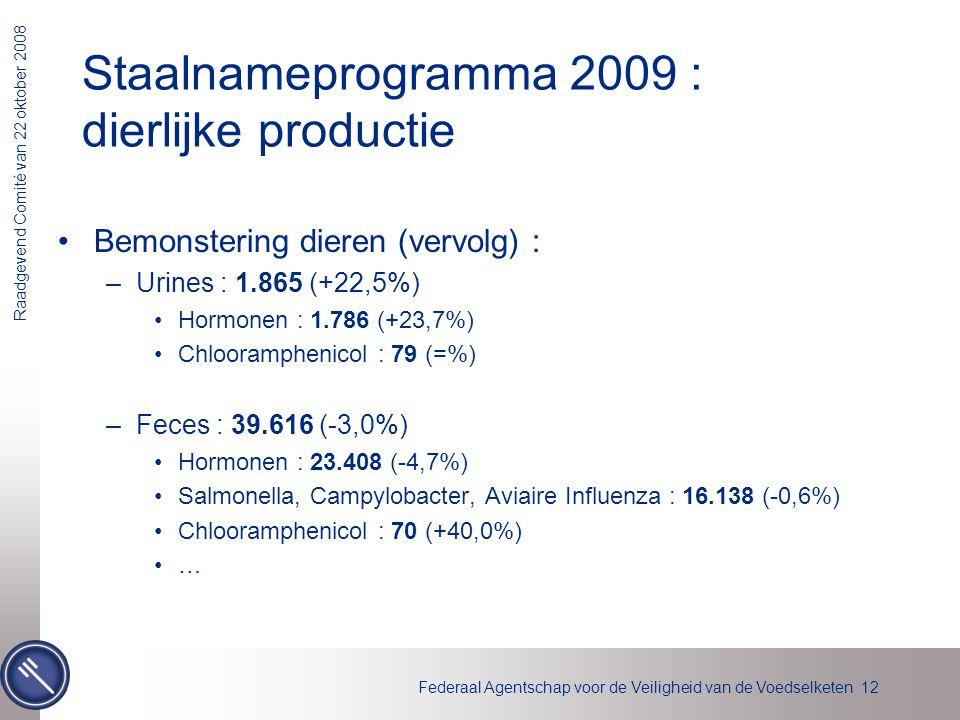 Staalnameprogramma 2009 : dierlijke productie