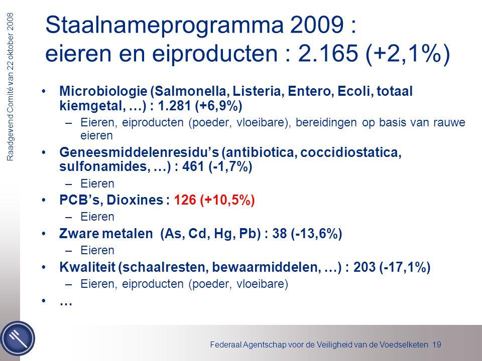 Staalnameprogramma 2009 : eieren en eiproducten : 2.165 (+2,1%)