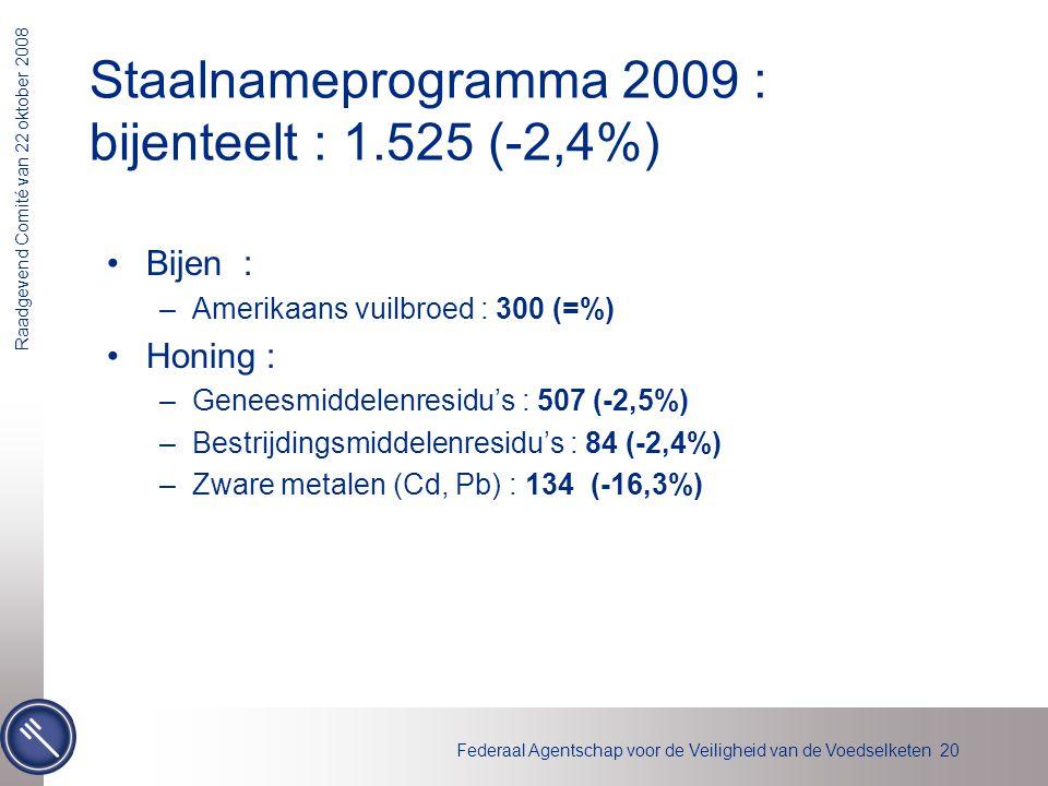 Staalnameprogramma 2009 : bijenteelt : 1.525 (-2,4%)