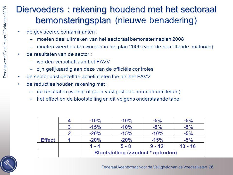 Diervoeders : rekening houdend met het sectoraal bemonsteringsplan (nieuwe benadering)