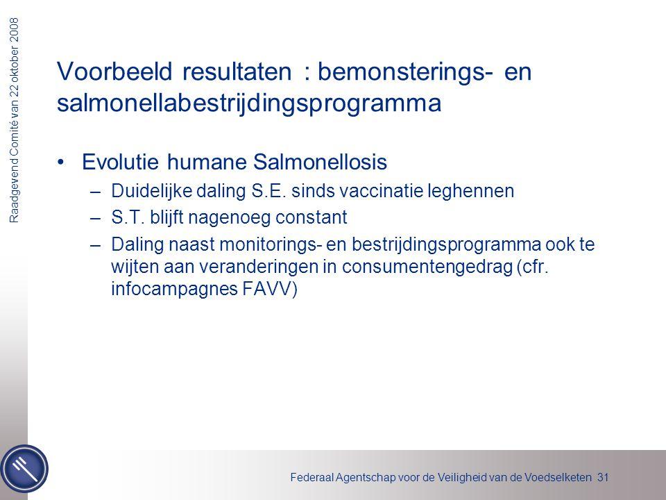 Voorbeeld resultaten : bemonsterings- en salmonellabestrijdingsprogramma