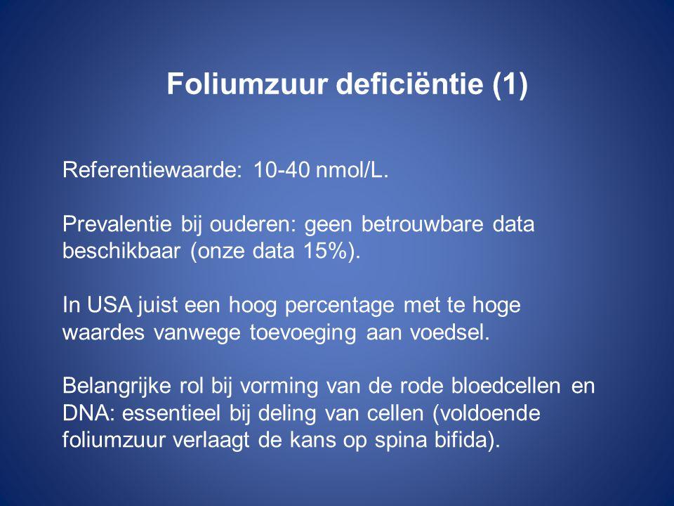 Foliumzuur deficiëntie (1)