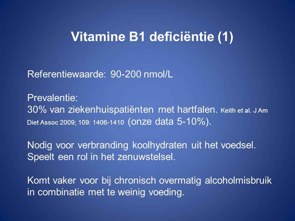Vitamine B1 deficiëntie (1)
