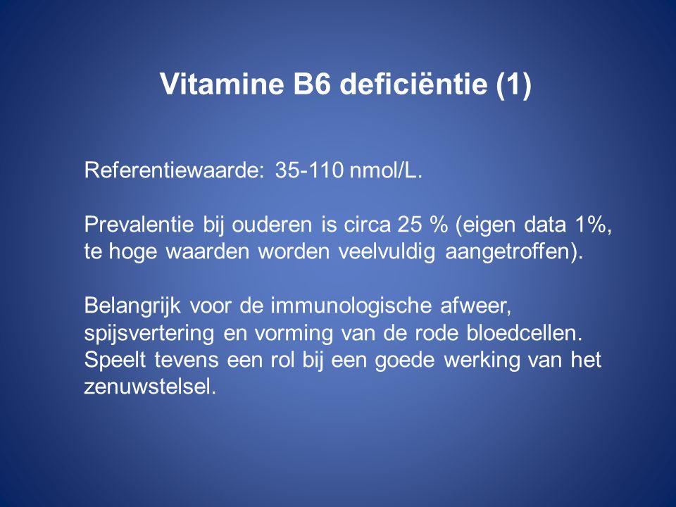 Vitamine B6 deficiëntie (1)