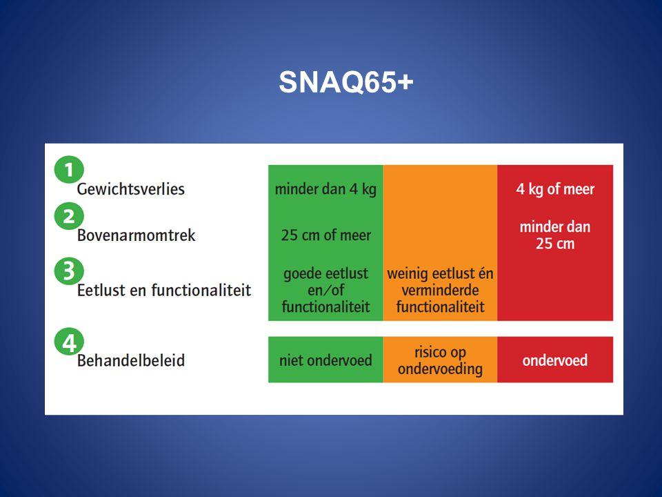 SNAQ65+