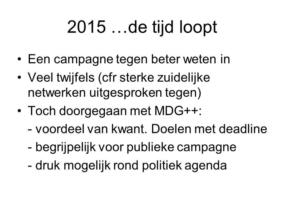2015 …de tijd loopt Een campagne tegen beter weten in