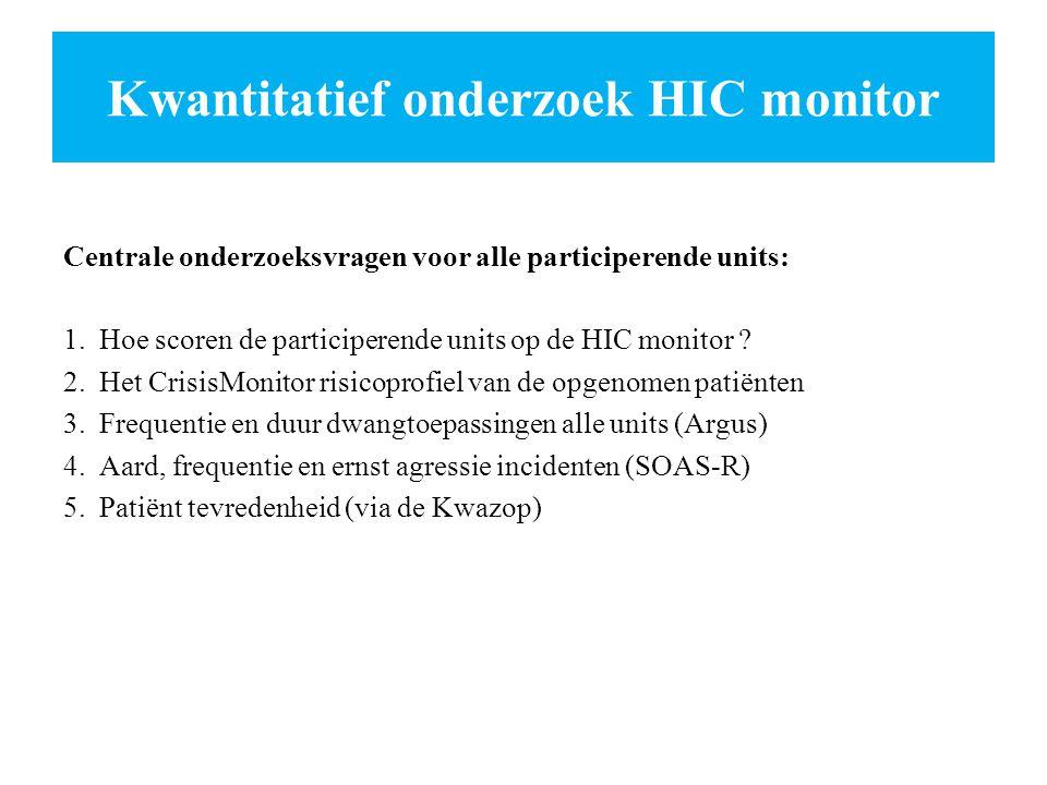 Kwantitatief onderzoek HIC monitor