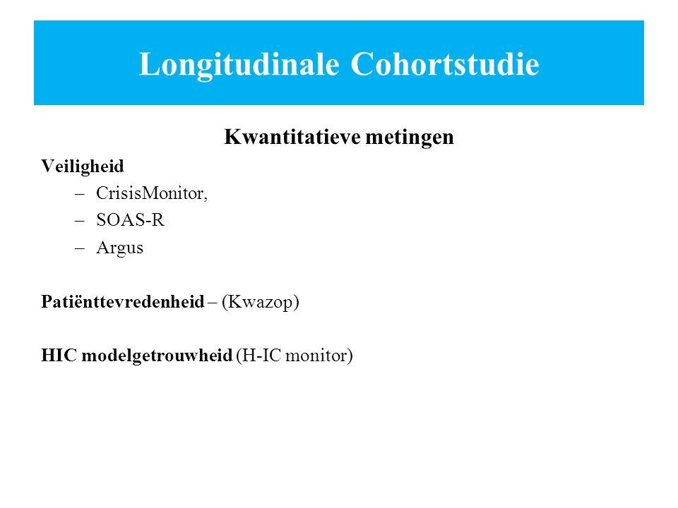 Longitudinale Cohortstudie