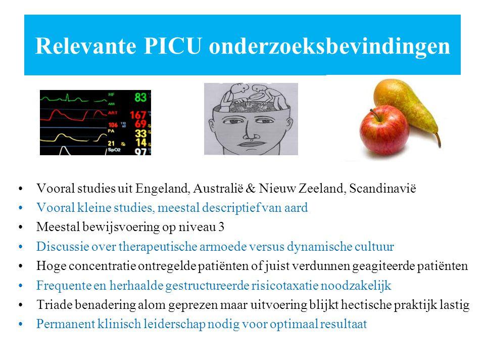 Relevante PICU onderzoeksbevindingen