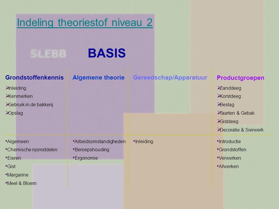 Indeling theoriestof niveau 2