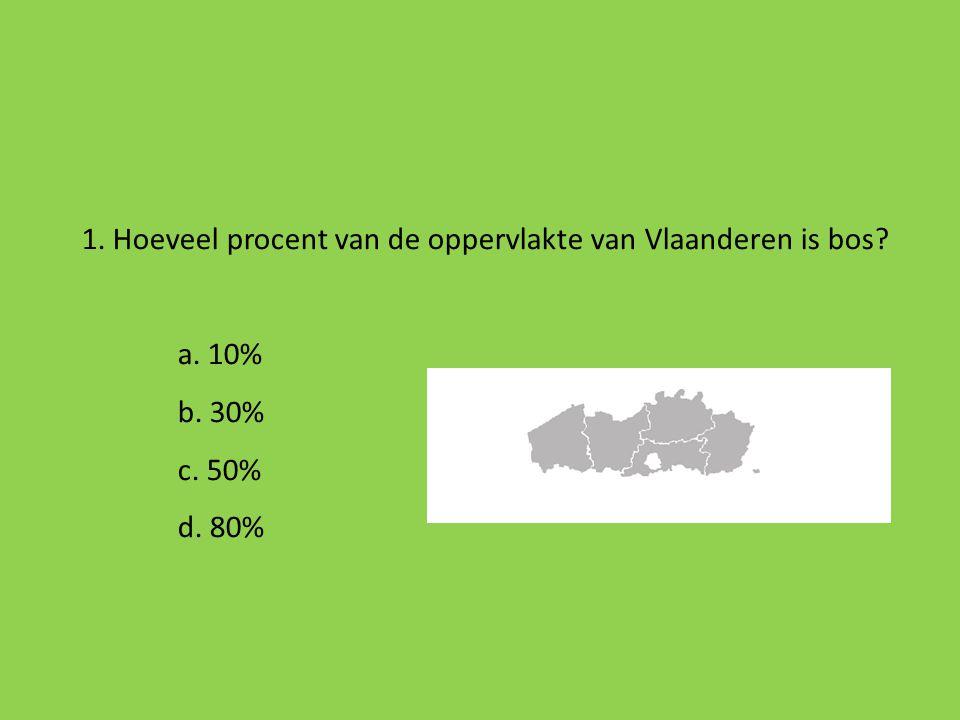 1. Hoeveel procent van de oppervlakte van Vlaanderen is bos
