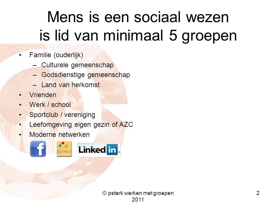 Mens is een sociaal wezen is lid van minimaal 5 groepen