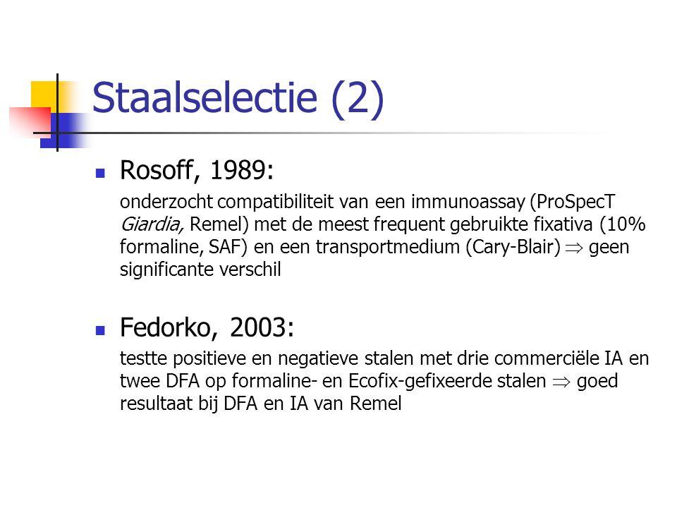 Staalselectie (2) Rosoff, 1989: Fedorko, 2003: