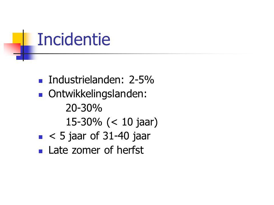 Incidentie Industrielanden: 2-5% Ontwikkelingslanden: 20-30%