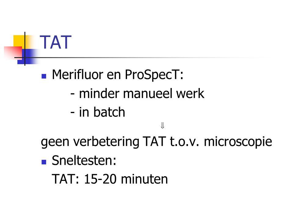 TAT Merifluor en ProSpecT: - minder manueel werk - in batch