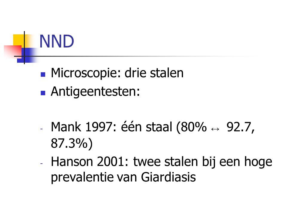NND Microscopie: drie stalen Antigeentesten: