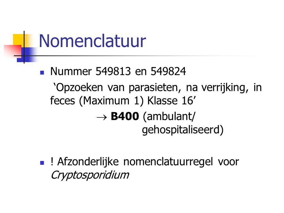 Nomenclatuur Nummer 549813 en 549824