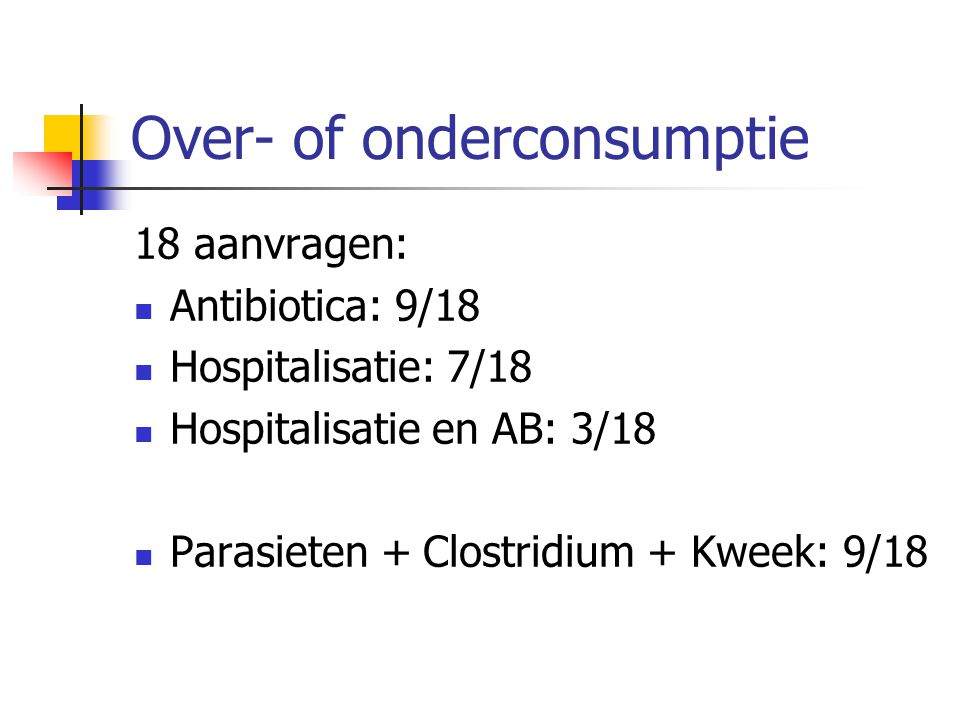 Over- of onderconsumptie
