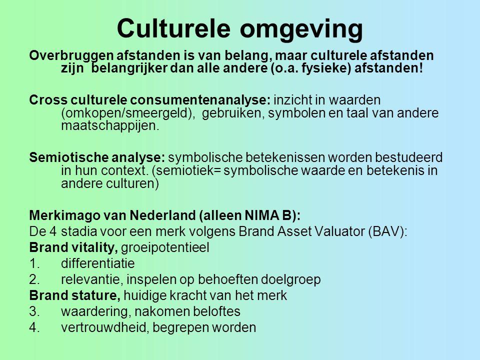 Culturele omgeving Overbruggen afstanden is van belang, maar culturele afstanden zijn belangrijker dan alle andere (o.a. fysieke) afstanden!