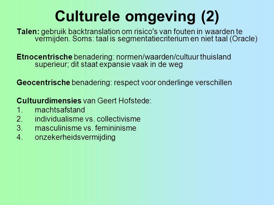 Culturele omgeving (2)