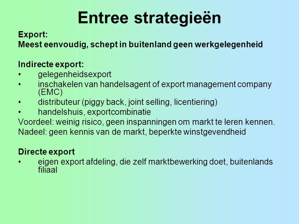 Entree strategieën Export: