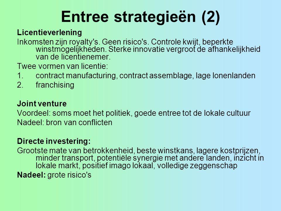 Entree strategieën (2) Licentieverlening