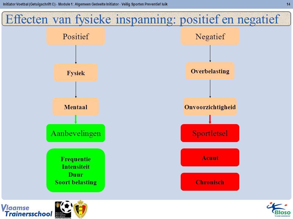 Effecten van fysieke inspanning: positief en negatief