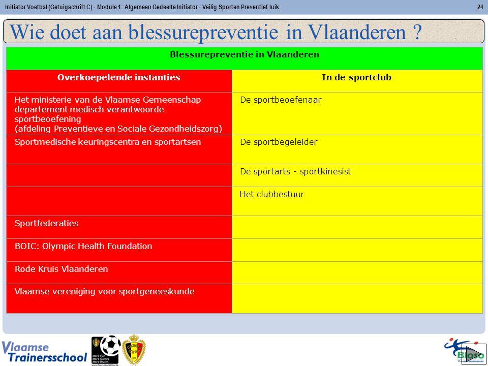 Blessurepreventie in Vlaanderen Overkoepelende instanties