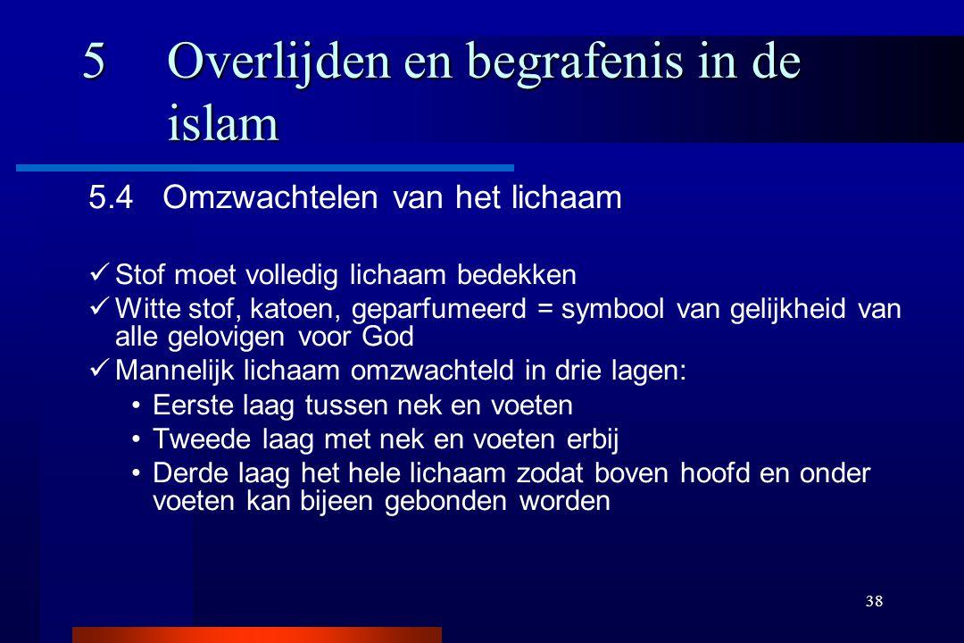 5 Overlijden en begrafenis in de islam