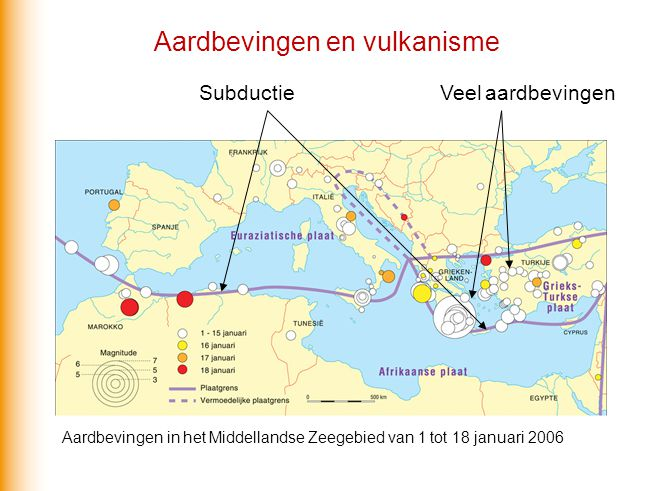 Aardbevingen en vulkanisme