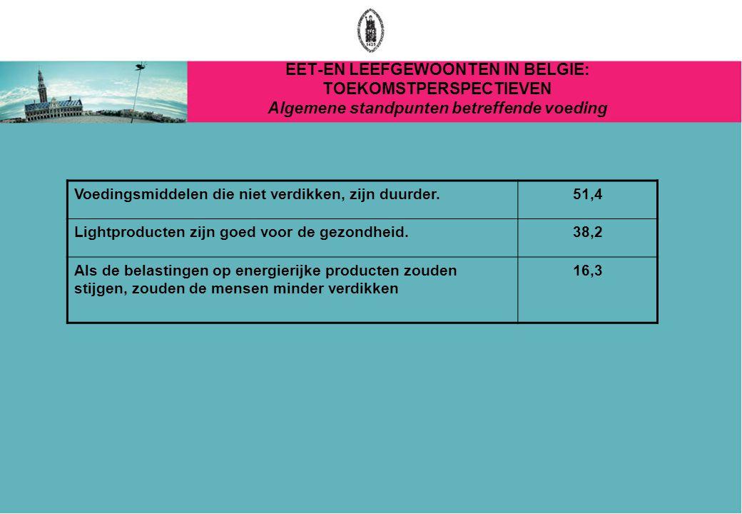 EET-EN LEEFGEWOONTEN IN BELGIE: TOEKOMSTPERSPECTIEVEN Algemene standpunten betreffende voeding