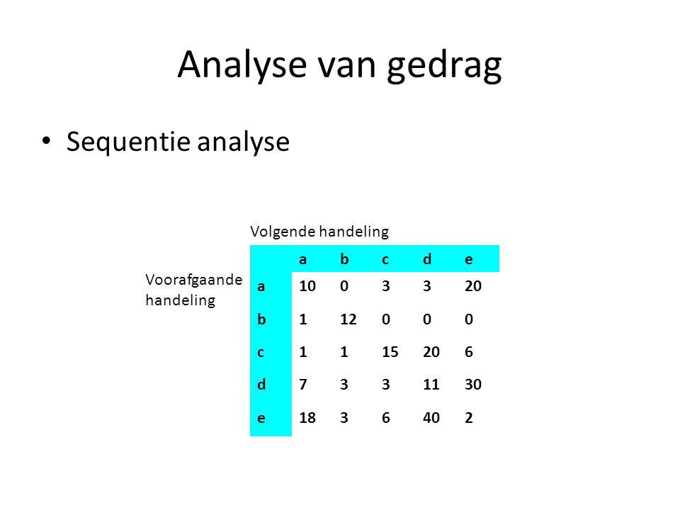 Analyse van gedrag Sequentie analyse Volgende handeling