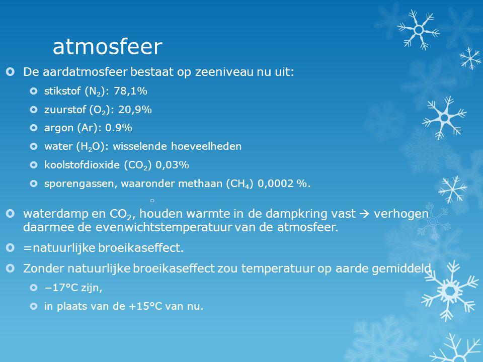 atmosfeer De aardatmosfeer bestaat op zeeniveau nu uit: