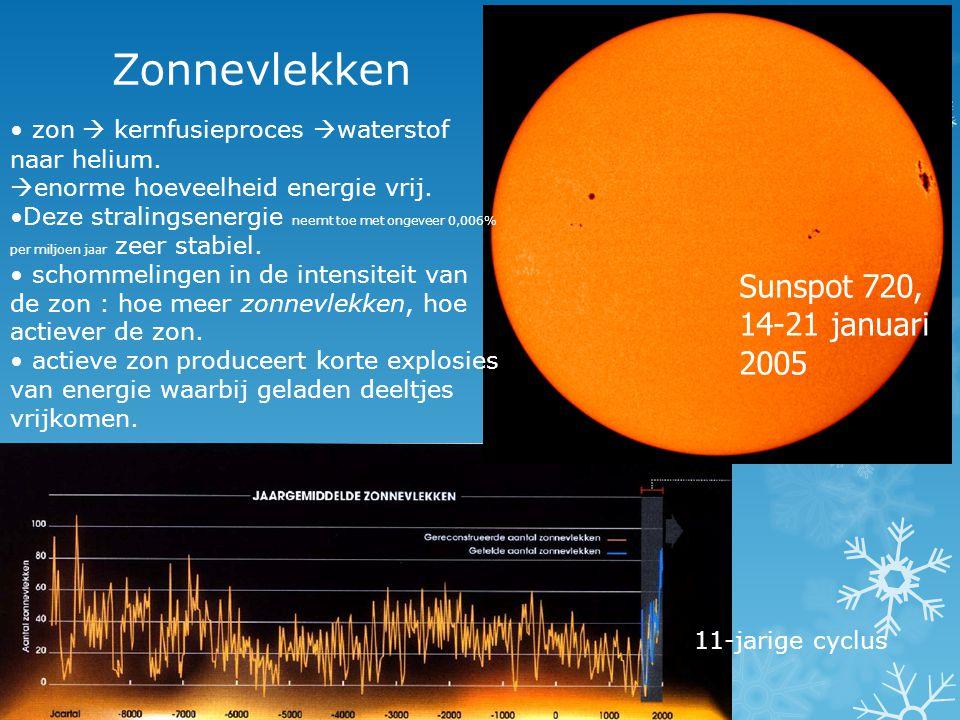 Zonnevlekken Sunspot 720, 14-21 januari 2005