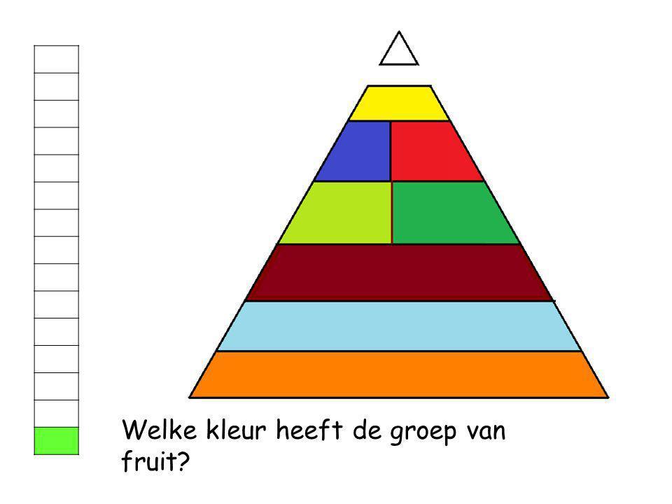 Welke kleur heeft de groep van fruit