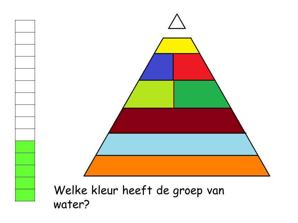 Welke kleur heeft de groep van water