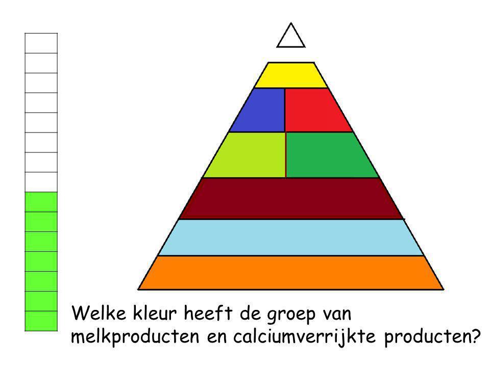 Welke kleur heeft de groep van melkproducten en calciumverrijkte producten