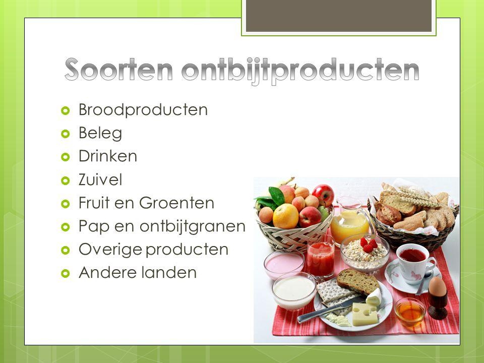 Soorten ontbijtproducten